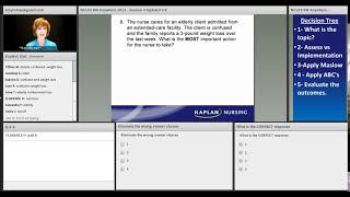 Kaplan Nursing NCLEX RN® Strategies and Tips