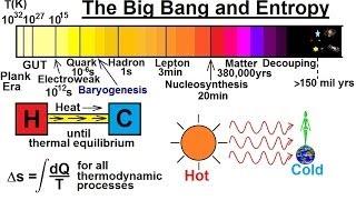 Astronomy: The Big Bang (29 of 30) The Big Bang and Entropy