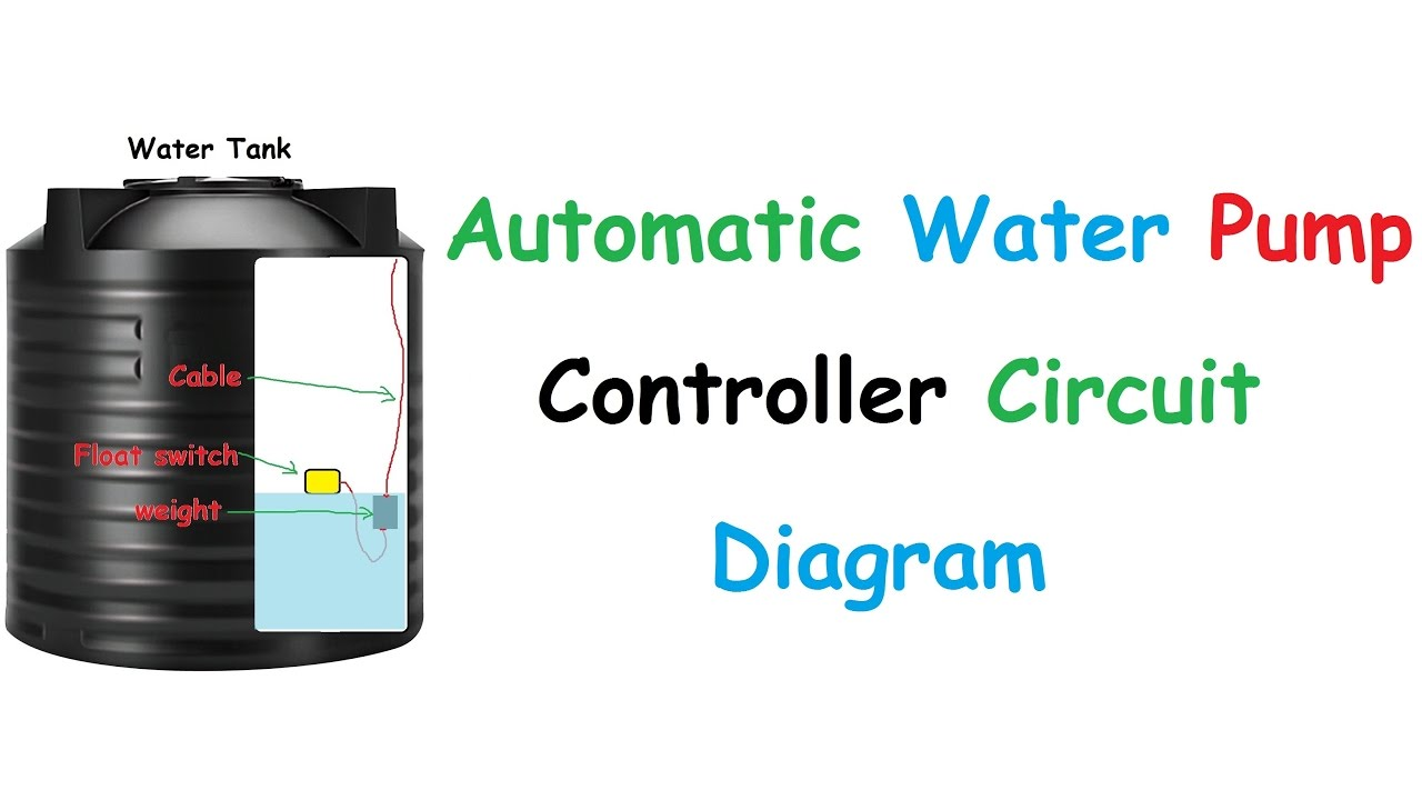 3ph motor wiring diagram explain the process of nutrition in amoeba with water level on off float switch - youtube