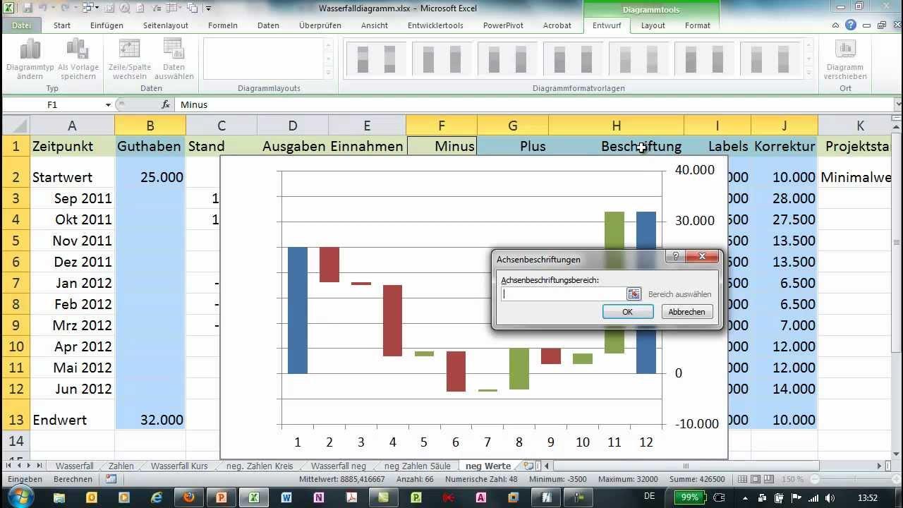 Excel - Wasserfalldiagramm (2) aus gestapelten Säulen - auch ...