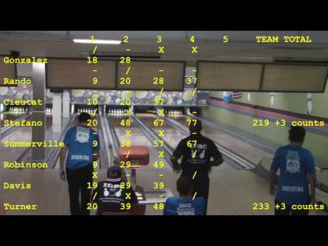 "2017 IDBC Quartets/Quads, Argentina vs. USA, Squad ""B"" (Game 3 of 3)"
