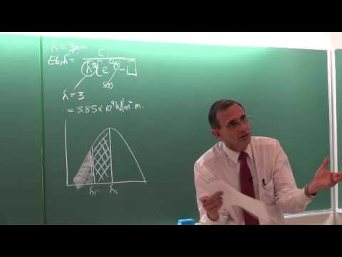 Lecture 41 (2014) Thermal radiation. 3 of 7