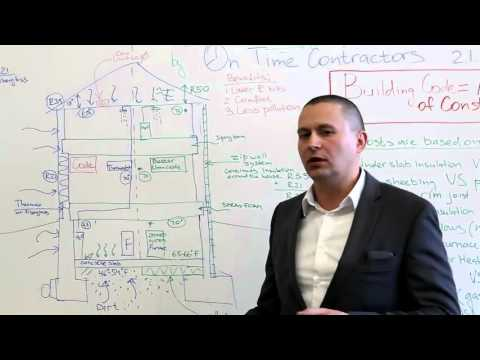 How to build an energy efficient home that will cut your heating and cooling bills in half