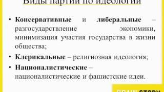 6.9.5  Виды политических партий  По идеологии