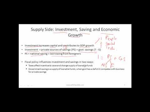 Fiscal Policy Part 1.mp4