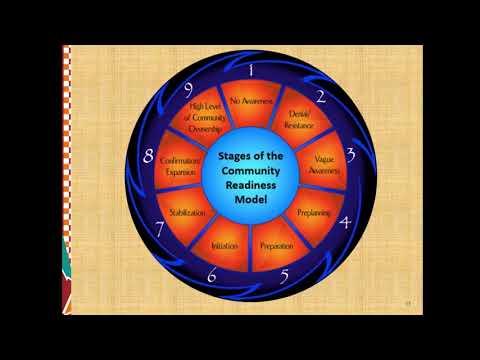 Community Planning and Preparedness