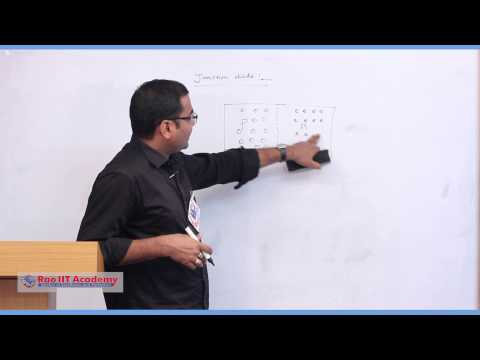 Semiconductors and logic gates - IIT JEE Main & Advanced Physics Video Lecture [RAO IIT ACADEMY]