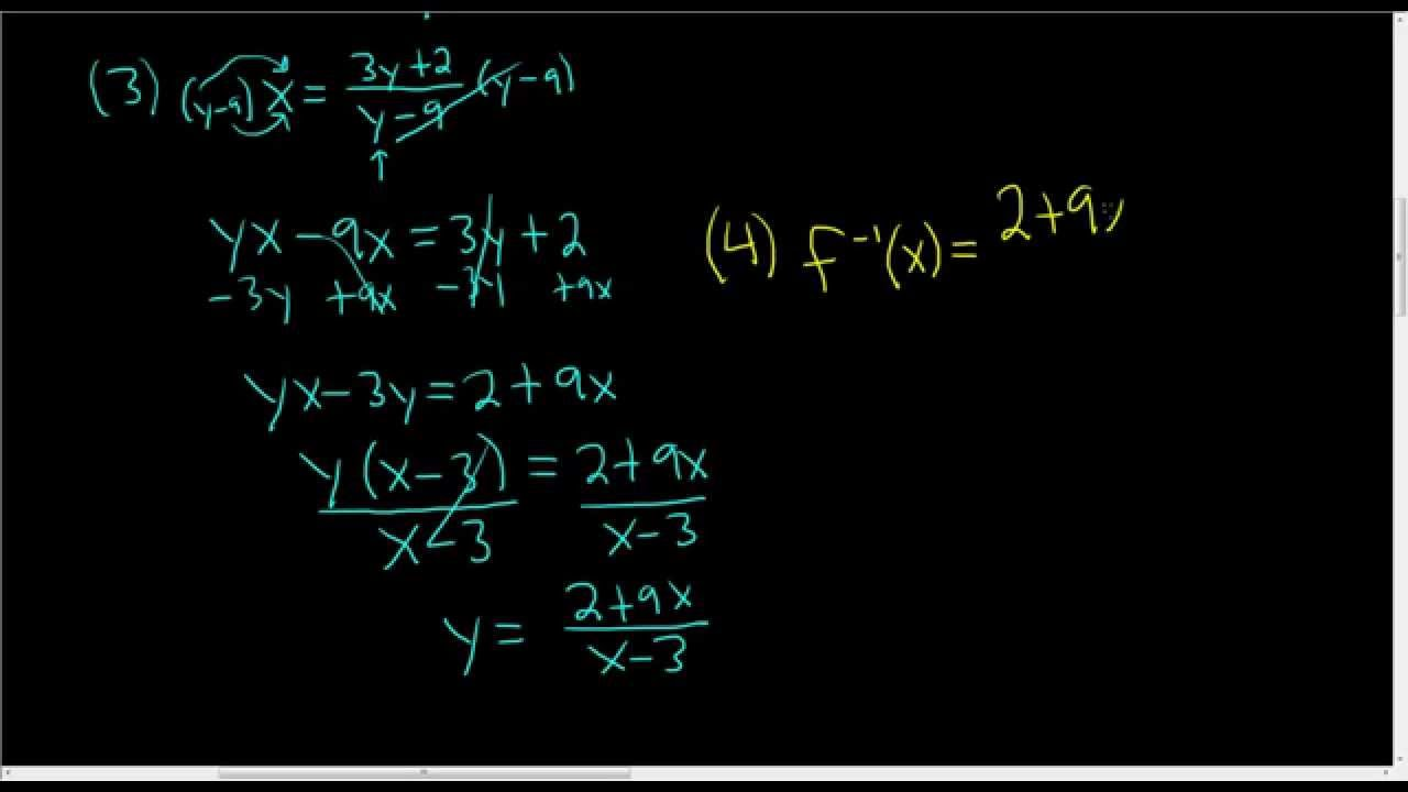 how to find the inverse of a rational function