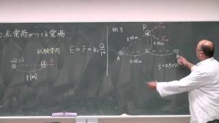 授業 4−1−3 点電荷の作る電場