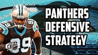 Carolina Panthers 2019 Defensive Strategy