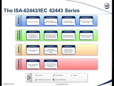 ISA99 - Industrial Automation and Control System Security
