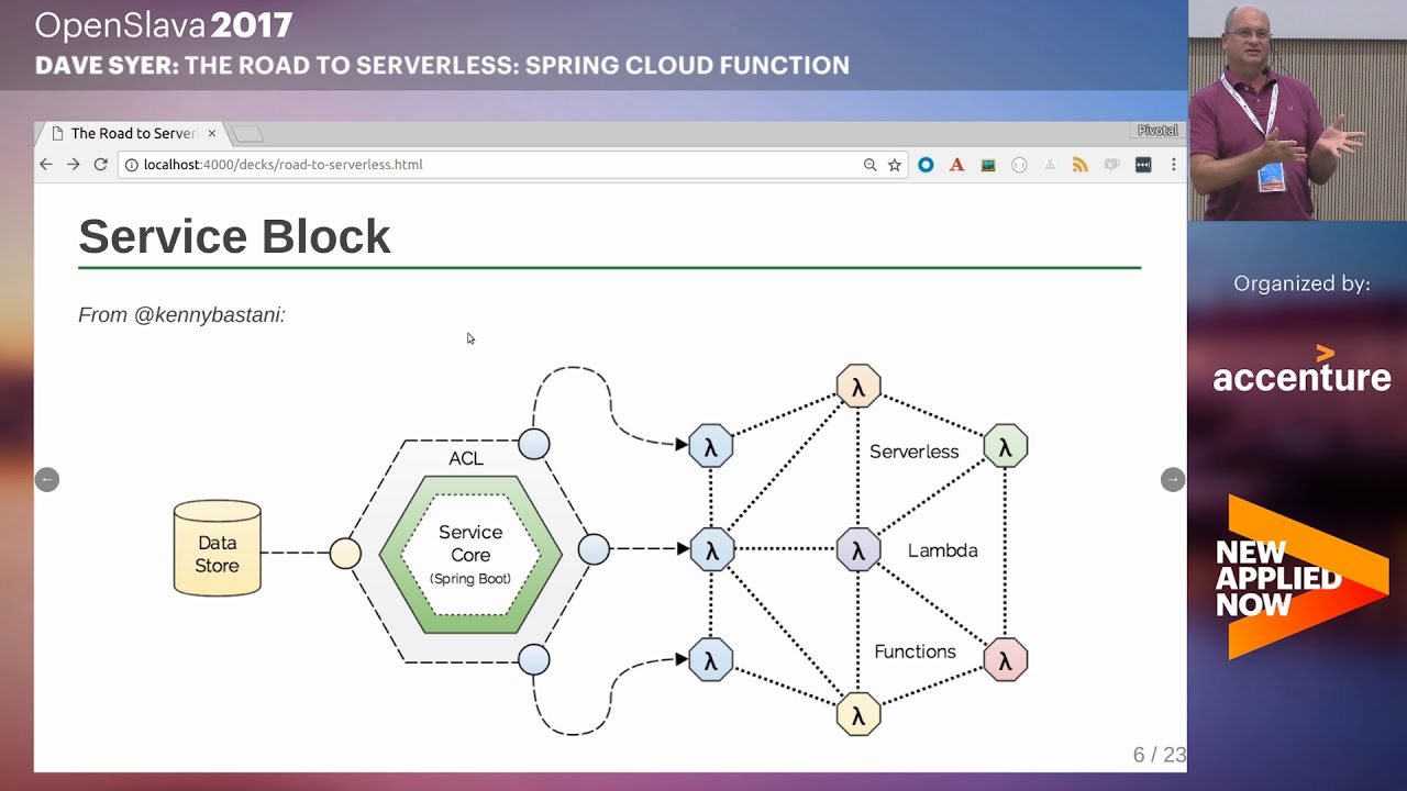 NEW IT - Dave Syer - The Road to Serverless: Spring Cloud Function