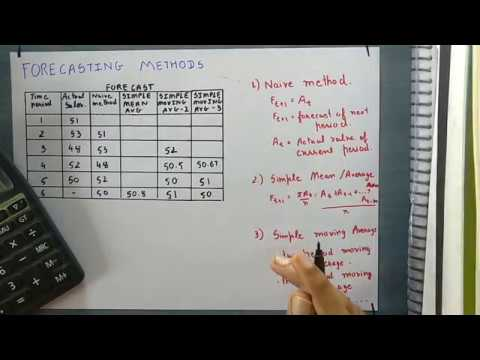 Naive Mehtod | Simple Mean/Average Method | Simple moving Average Method |  Lecture 2
