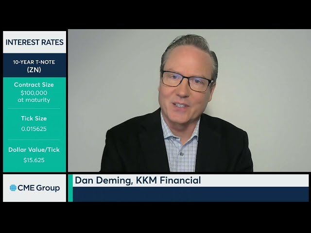 October 19 Interest Rates Commentary: Dan Deming