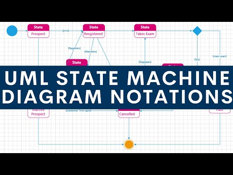 Uml state machine diagram notations for beginners uml vijay s uml state machine diagram notations for beginners uml vijay s shukla business analyst training ccuart Image collections