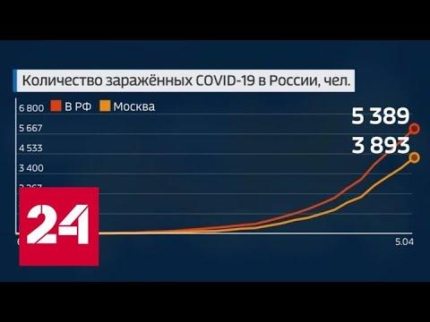 Оперштаб сообщил о новых регионах с коронавирусом и обновил статистику - Россия 24