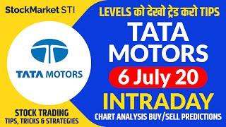 06 July tata motors share price targets | tata motors share news | TATAMOTOR stock intraday tips