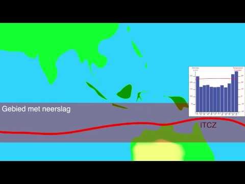 Uitleg van de intertropische convergentiezone (ITCZ)