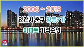 인천광역시 중구 항동7가 아파트 실거래가 ▶ 매매 가격…
