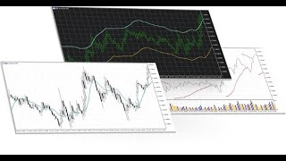 Mastering Financial Charts - CFD, Forex, Cryptocurrency & Stock Trading