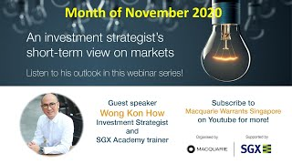 Market outlook on US and Regional Indices  - 09 Nov 20
