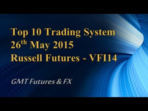 Russell Futures Trading System VFI14