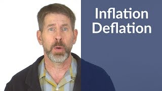What Causes Inflation and Deflation | Economic Education