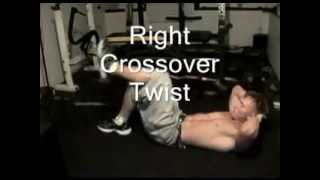 Exercise abdominal muscles