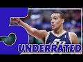 Top 5 Most Underrated NBA Players 2017