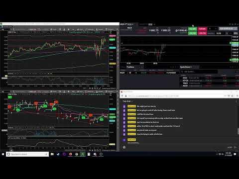 Trading Nasdaq Futures NQ 11-19-20