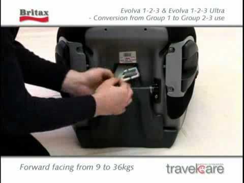 Britax Evolva Car Seat Instructions Microfinanceindia