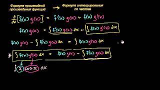 Первообразная функции хcos x. Интегрирование по частям