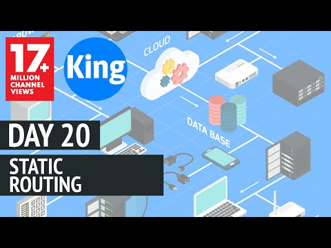 200-125 CCNA v3.0 | Day 20: Static Routing | Free Cisco Video Training 2016 | NetworKing