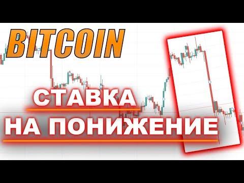 Биткоин — ОТТОРГОВАЛ ПАДЕНИЕ! Криптовалюта Bitcoin ПРОГНОЗ!