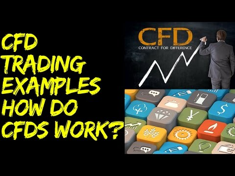 CFD (Contract for Difference) Examples for Trading