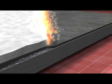 Explosion Welding Is What? | Welding Supplies from IOC