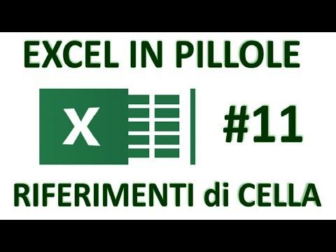 EP11 RIFERIMENTI DI CELLA RELATIVI ASSOLUTI E MISTI Con Excel
