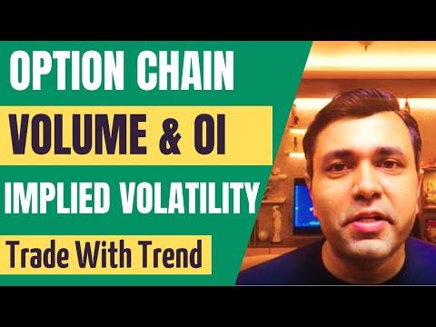 Option Chain Analysis - Open Interest Analysis, Implied Volatility & Volume Analysis  🔥🔥