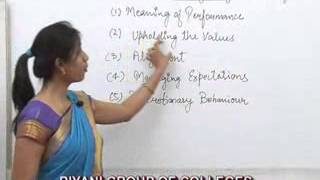 Components of Performance Management Lecture, MBA by Ms. Surbhi Mathur.
