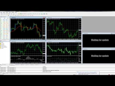 Trade Station #1: Chart download and setup