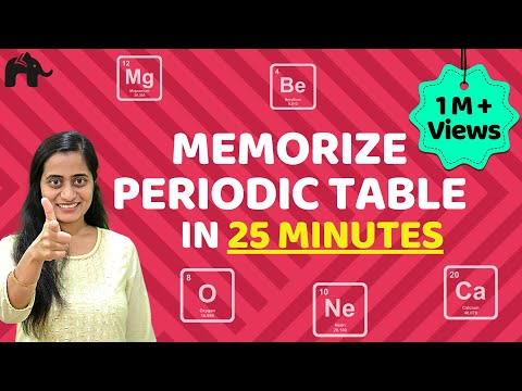 How to Memorize Periodic Table easily with Story in few Minu