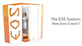 eos how does it work