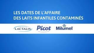 Chronologie de l'affaire Lactalis