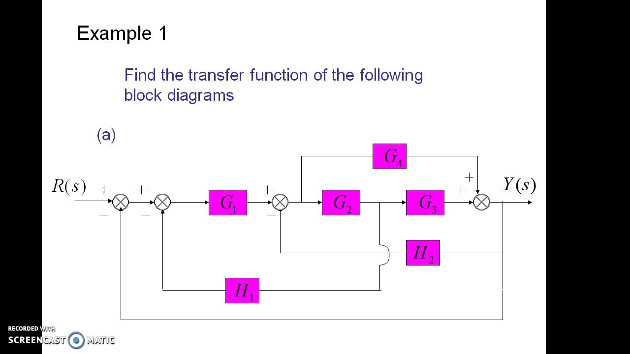 block diagram reduction technique  YouTube