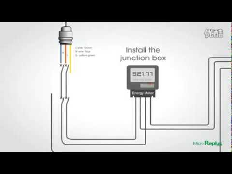 hqdefault renesola micro replus inverter installation guide youtube  at n-0.co