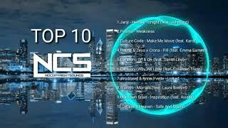 Gambar cover Top 10 lagu NCS terbaik yang sering di pake youtuber