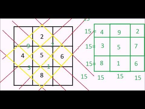 SOLVING 3X3 MAGIC SQUARE : MATHS TRICK