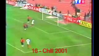Les 34 buts de Trezeguet en Equipe de France