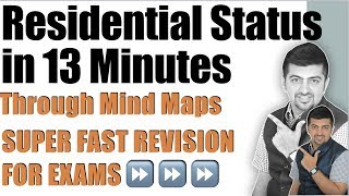 Residential Status Revision Full Chapter In 13 Minutes with Mind Map
