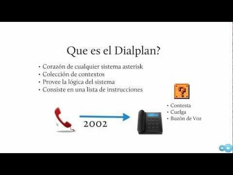 Curso Asterisk 2012 - CH06 - Introduccion al DialPlan